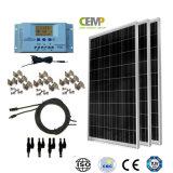 Basso costo Polycrystralline Moudle solare 3W, 5W, 10W, rendimento elevato di offerte di 20W 30 50W 80W