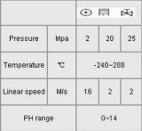 구석에 있는 Aramid 섬유를 가진 Yp011 PTFE는 땋는 패킹을 강화했다