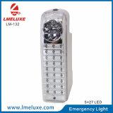 0.5W Sportlight + iluminação recarregável do diodo emissor de luz da emergência de 27 PCS