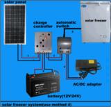 angeschaltene doppelte Tür-Kühlraum-Solargefriermaschine Gleichstrom-12V