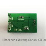 De Module van de Sensor van de Motie van de Radar van de Levering van de fabriek voor LEIDENE Verlichting (hw-M10)
