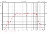 8 de Professionele AudioLuidspreker van de duim voor Bidirectioneel Systeem