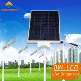 8W Rue lumière solaire intégré (KSL08W)