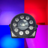 Goedkope Prijs 9+1 Mini LEIDEN PARI kan/het LEIDENE Licht van het PARI