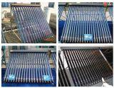 Hitze-Rohr-Sonnenkollektor (relative Feuchtigkeit)