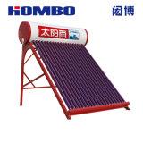 UVdrucken-Aufkleber und Kennsatz für Solarwarmwasserbereiter