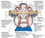 양쪽 흡입 축으로 나뉜 펌프