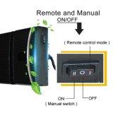 De nieuwe Nano Draagbare Muur van de Technologie zette Elektrische Openlucht Infrarode Verwarmer op