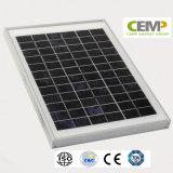 Panneau solaire sûr et stable 3W, 5W, 10W 20W 30W 50W 80W de Polycrystralline pour l'application de ménage