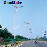 Luz solar integrada de la exportación caliente de China en luz de calle solar al aire libre
