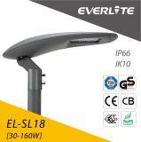옥외 알루미늄 30W 50W 100W 160W 광전지 Dimmable LED 거리 조명