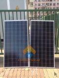 トップセラー285Wの多太陽モジュールおよびPVのパネル
