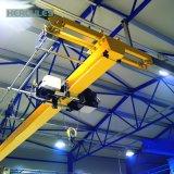 20トンのギヤボックスの単一のガードの天井クレーン