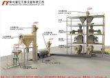 Macchina di granulazione del fertilizzante composto, uscita all'ora: 2000~1600000 chilogrammi