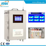 Dcsg-2099 de Meter van de multiparameter pH/Conductivity/Orp/Chlorine/Turbidity