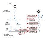 Verticaal Voer die 0, de Machine van de Molen van de Oppervlakte van 001mm China bereiken