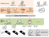 EMV/PCIバンクの支払のための安全なPOSターミナル