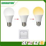 9W調節可能な3色温度の住宅の商業照明LED球根ライト