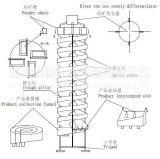 Separador de tubo espiral de la gravedad de oro para planta de beneficio