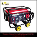 LC3500 2.5kw Plastic Panel Loncin Design Gasoline Generator