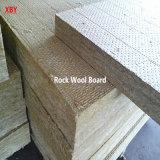 Thermische Isolierung Rockwool Mineralwolle-Platte