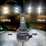 Lightech 9005 LEIDENE Koplamp met LEIDENE van de Auto Lichte Staaf voor Auto
