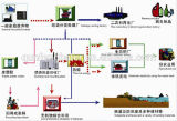 Riutilizzazione residua! ! ! Migliore apparecchio dello spreco di fabbricazione che ordina e sistema di riciclaggio