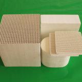 Rayon de miel céramique pour application de la RTO