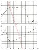 GW-1801A 18 Duim 1000W PRO AudioSubwoofer