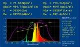 Planta eléctrica Ballas electrónicos de crecimiento de sodio Lamp1000W