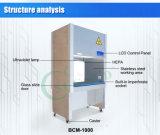 Standard standard Biological Clean Bench