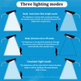 La sécurité de l'éclairage solaire 81 LED étanche à l'extérieur Jardin lumière du capteur de mouvement