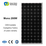 Baugruppe PV-Panel der Sonnenenergie-200W photo-voltaisches