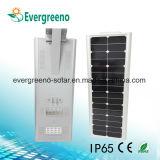 Réverbères de panneau solaire 25W