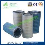 De Patroon van de Filter van de Lucht van Ccaf voor het Systeem van de samengesteld-Filter