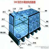 エナメルを塗られた鋼鉄水漕水容器の水処理設備