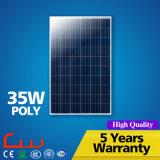 Panneau solaire à la mode en gros de l'usine 35W poly picovolte