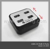 Mozzo del USB 2.0 dell'onda (OS-416H)
