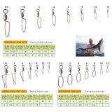 الصين رخيصة [لونغلين] صيد سمك يلولب يقدح يلفّ مرود خابور