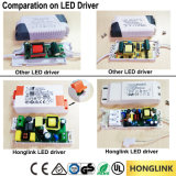 Luz del panel ahuecada color doble del techo LED de RoHS 6W 12W 18W del Ce