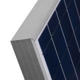 Renesola 255W un comitato solare da 260 watt per il condizionatore d'aria