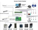 Controlador autônomo com o teclado do toque para o sistema do controle de acesso (SRM1C)