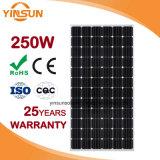 El panel solar monocristalino directo de la venta 250W picovoltio de la fábrica para la energía solar
