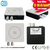 FTTX/FTTH CATV noeud optique Mini-récepteur optique Wdm intégré