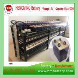 Navulbare Batterij van de Reeks van Kpm van de Batterij van het Type van Zak van Gnz400 110V400ah de Nikkel-cadmium (Batterij Ni-CD) van het Project van Oeganda
