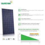 モノラルモノクリスタル太陽電池パネル250ワットの太陽電池パネル250W
