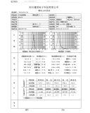 Qualität-synthetische Diamanten für PCD/PDC von der China-Fabrik