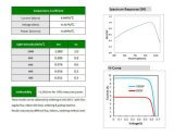 Monocrystalline фотоэлемент панели 4bb для сбывания