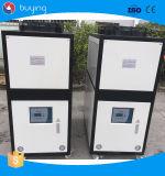Refrigeratore di acqua raffreddato aria per la macchina della pressa di olio