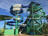 Grosser Wasser-Park schiebt für Verkauf